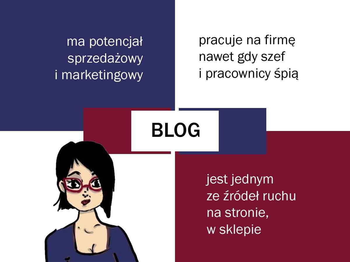 czy jest sens prowadzić bloga firmowego
